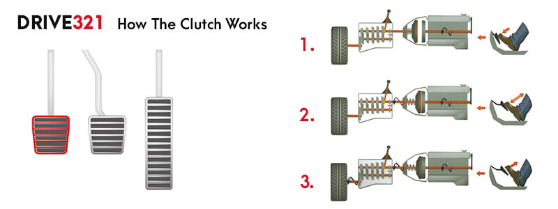 clutch-diagram